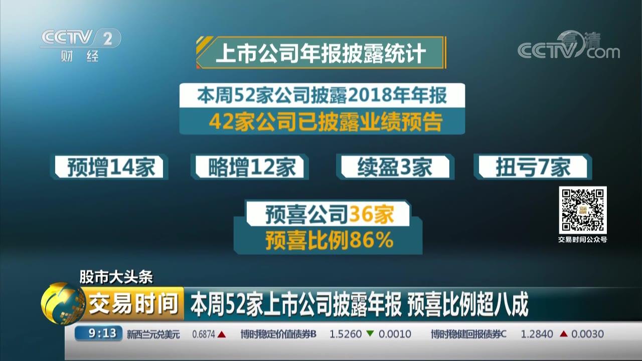 52家上市公司披露年报 预喜比例超八成