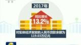央行:金融支持经济转型升级取得积极成效